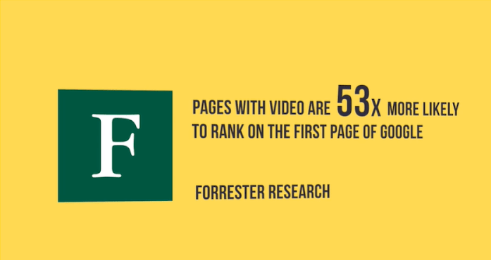 SEO-rapport Forrester Research
