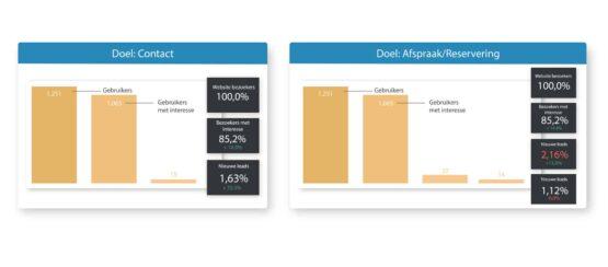 Jeasy App - graphic Doelen