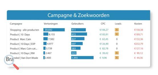 Ad Campagnes - Jeasy App